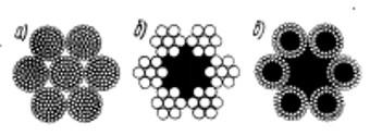 Рис. 18. Стальные тросы с сердечником: а - проволочным, б - синтетическим, в - органическим