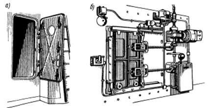 водонепроницаемые закрытия люковые устройства рулевое