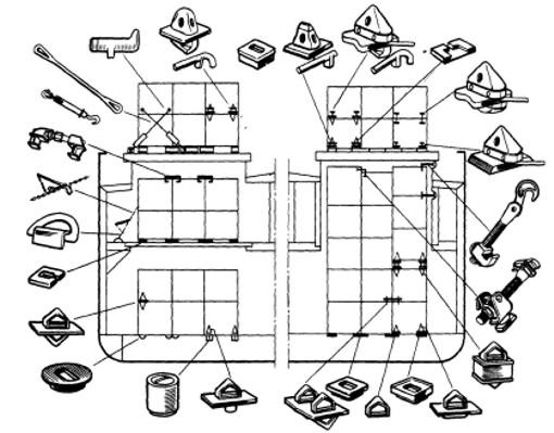 Типовое крепление контейнеров